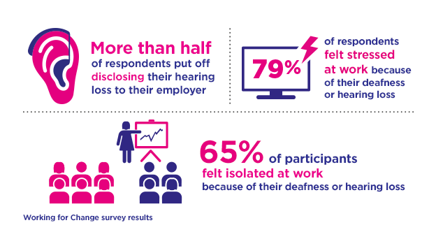 New Report on Hearing Loss in the Workplace