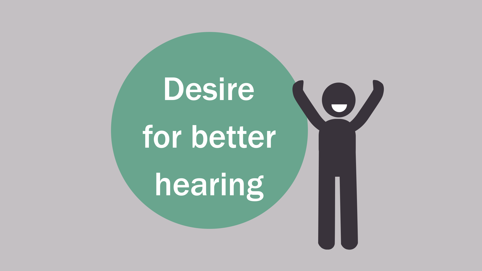cba315b24 Bone Conducting Hearing Implant Candidates and Users Want More Support